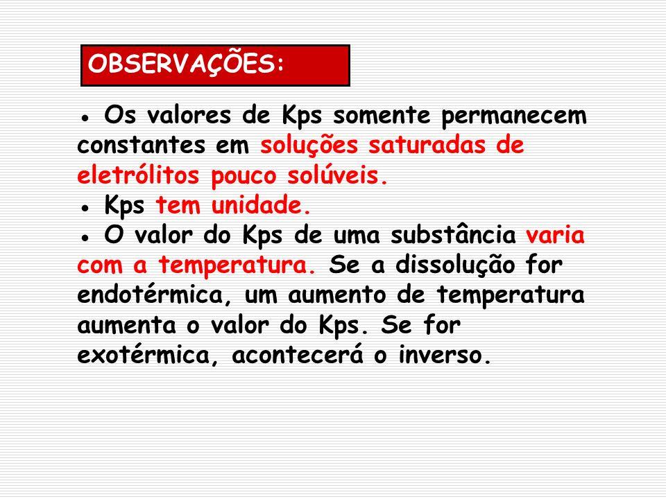 OBSERVAÇÕES: Os valores de Kps somente permanecem constantes em soluções saturadas de eletrólitos pouco solúveis. Kps tem unidade. O valor do Kps de u