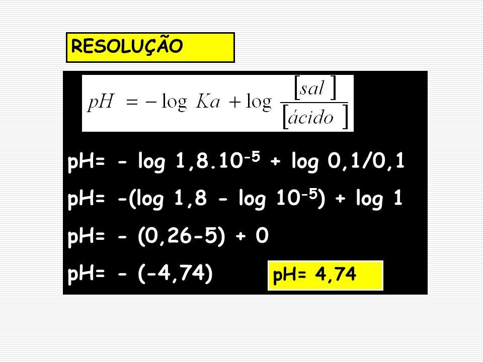 RESOLUÇÃO pH= - log 1,8.10 -5 + log 0,1/0,1 pH= -(log 1,8 - log 10 -5 ) + log 1 pH= - (0,26-5) + 0 pH= - (-4,74) pH= 4,74