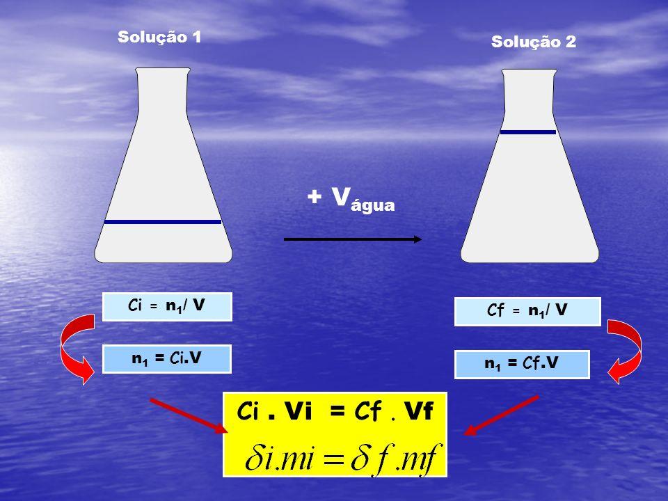 + V água Solução 1 Solução 2 Ci = n 1 / V Cf = n 1 / V n 1 = Ci.V n 1 = Cf.V Ci. Vi = Cf. Vf