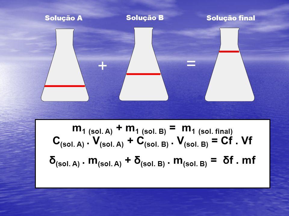 Solução A Solução B m 1 (sol. A) + m 1 (sol. B) = m 1 (sol. final) C (sol. A). V (sol. A) + C (sol. B). V (sol. B) = Cf. Vf δ (sol. A). m (sol. A) + δ