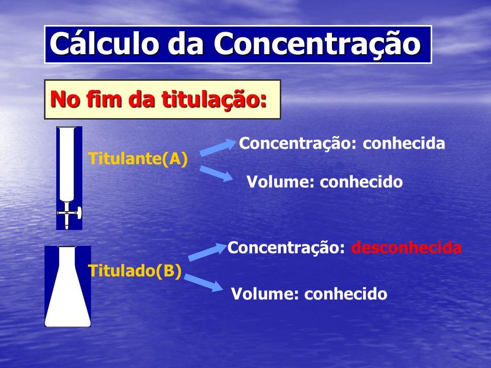 No fim da titulação: Cálculo da Concentração Titulante(A) Concentração: conhecida Volume: conhecido Titulado(B) Concentração: desconhecida Volume: con