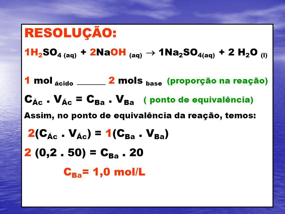 RESOLUÇÃO: 1H 2 SO 4 (aq) + 2NaOH (aq) 1Na 2 SO 4(aq) + 2 H 2 O (l) 1 mol ácido ______ 2 mols base (proporção na reação) C Ác. V Ác = C Ba. V Ba ( pon