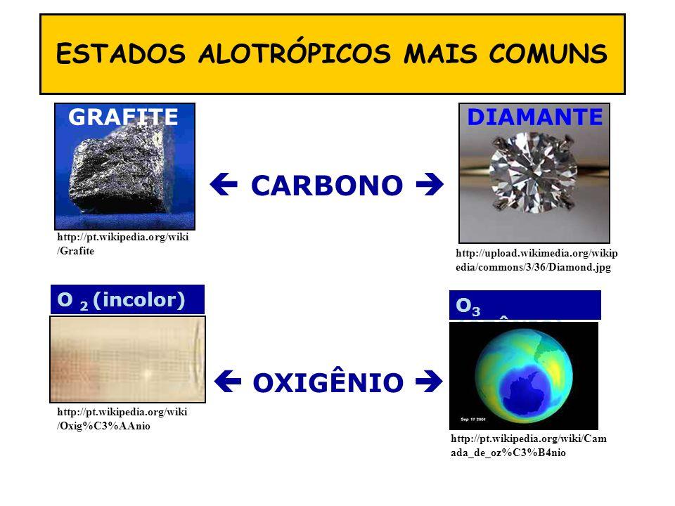 ESTADOS ALOTRÓPICOS MAIS COMUNS http://upload.wikimedia.org/wikip edia/commons/3/36/Diamond.jpg CARBONO OXIGÊNIO GRAFITEDIAMANTE O 3 (OZÔNIO) O 2 (inc