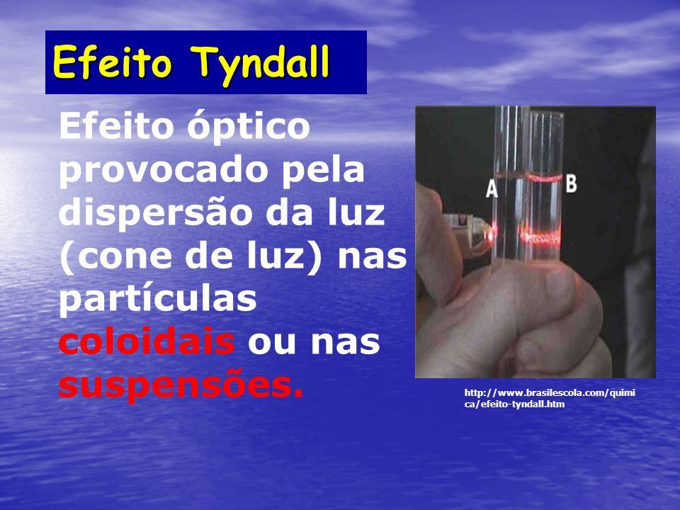 Efeito óptico provocado pela dispersão da luz (cone de luz) nas partículas coloidais ou nas suspensões. http://www.brasilescola.com/quimi ca/efeito-ty