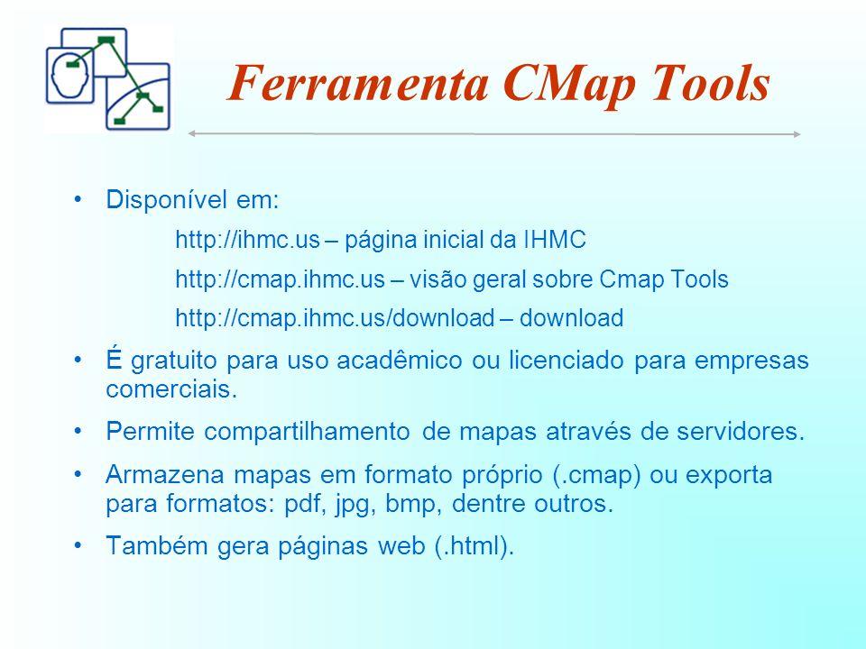 Ferramenta CMap Tools Disponível em: http://ihmc.us – página inicial da IHMC http://cmap.ihmc.us – visão geral sobre Cmap Tools http://cmap.ihmc.us/download – download É gratuito para uso acadêmico ou licenciado para empresas comerciais.