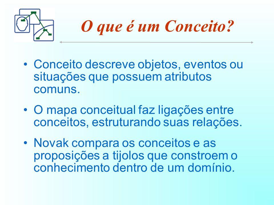 O que é um Conceito. Conceito descreve objetos, eventos ou situações que possuem atributos comuns.