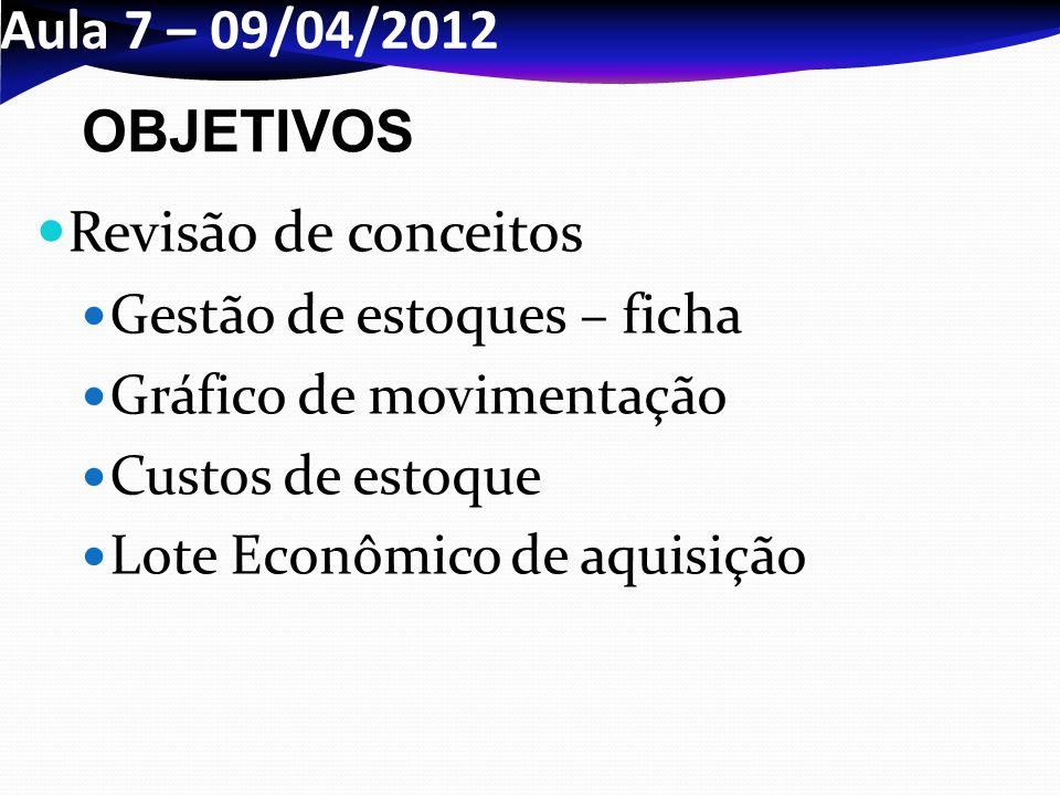 Aula 7 – 09/04/2012 Revisão de conceitos Gestão de estoques – ficha Gráfico de movimentação Custos de estoque Lote Econômico de aquisição OBJETIVOS
