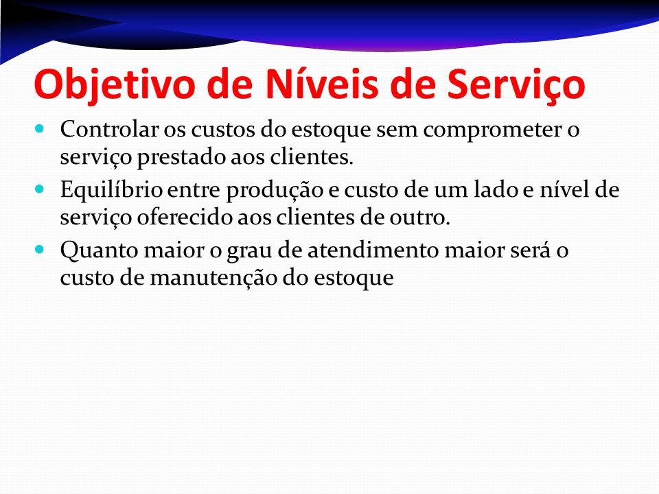 Objetivo de Níveis de Serviço Controlar os custos do estoque sem comprometer o serviço prestado aos clientes. Equilíbrio entre produção e custo de um