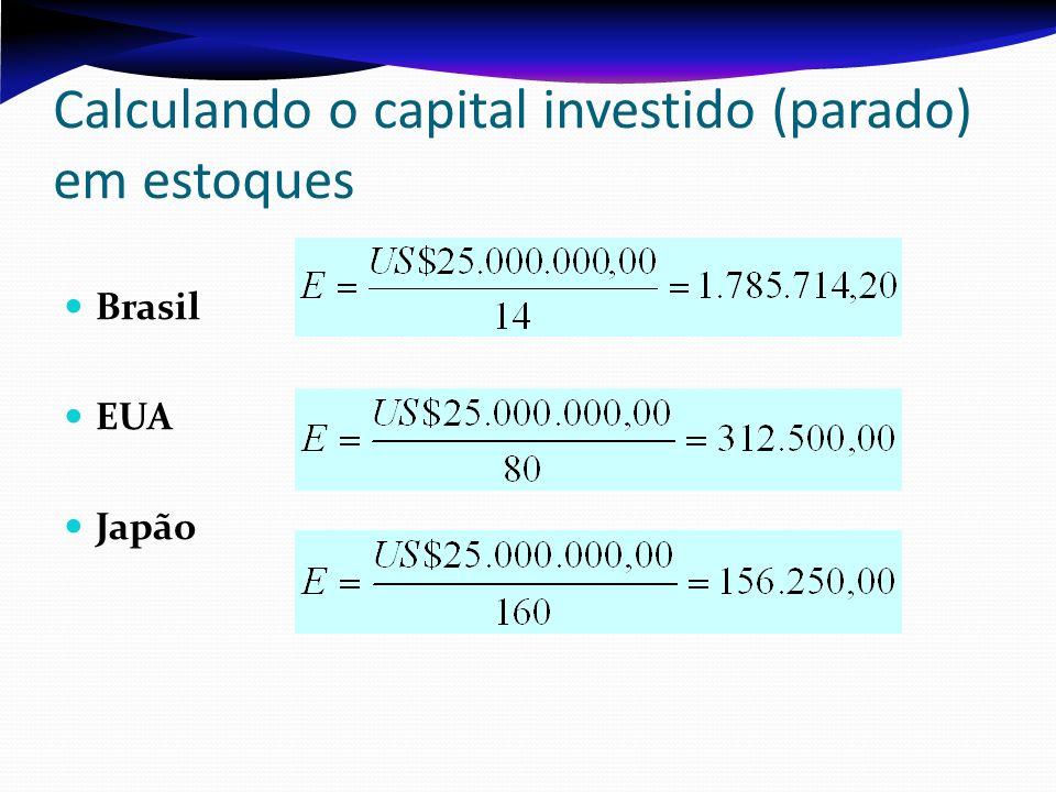 Calculando o capital investido (parado) em estoques Brasil EUA Japão
