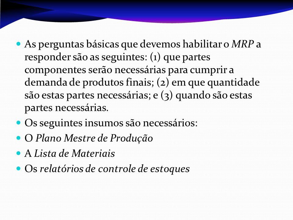 As perguntas básicas que devemos habilitar o MRP a responder são as seguintes: (1) que partes componentes serão necessárias para cumprir a demanda de