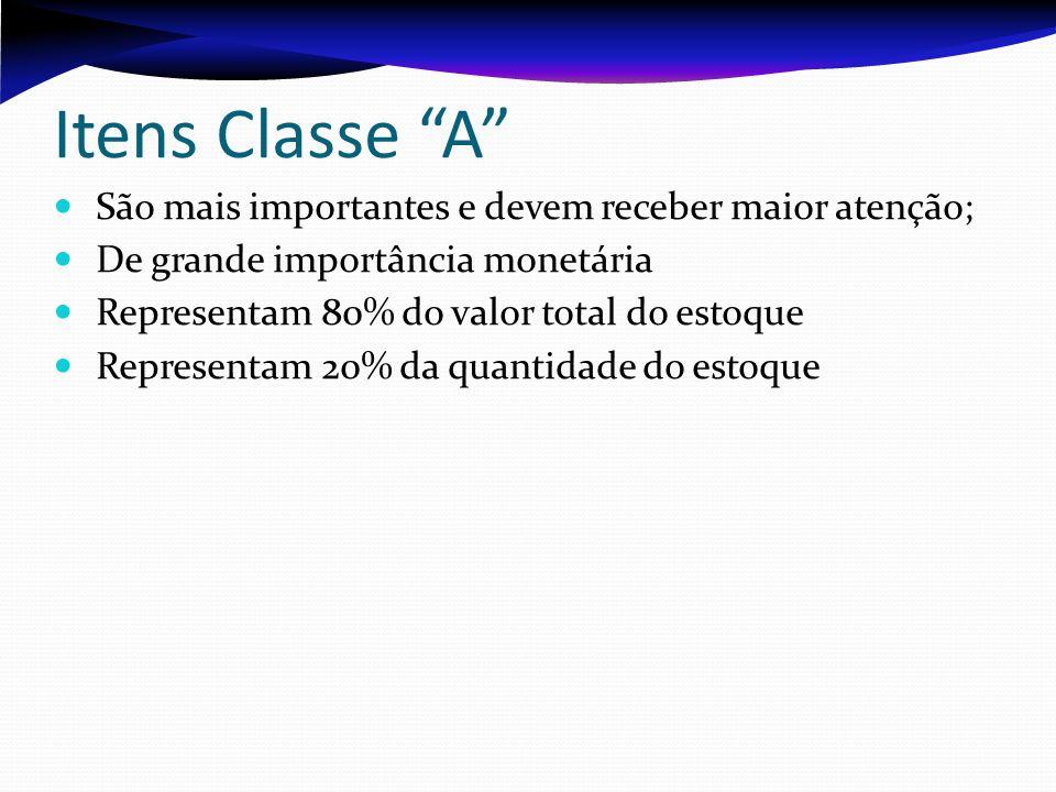 Itens Classe A São mais importantes e devem receber maior atenção; De grande importância monetária Representam 80% do valor total do estoque Represent
