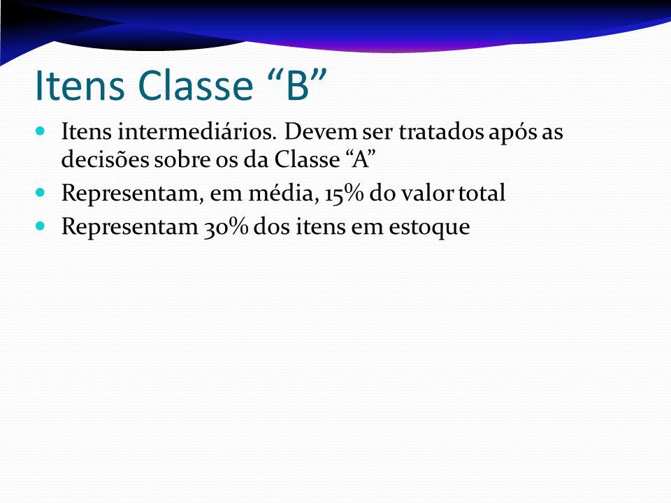 Itens Classe B Itens intermediários. Devem ser tratados após as decisões sobre os da Classe A Representam, em média, 15% do valor total Representam 30