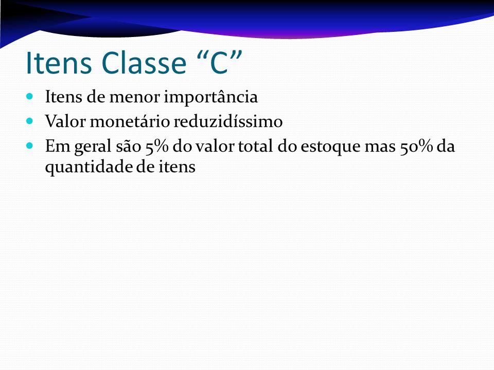 Itens Classe C Itens de menor importância Valor monetário reduzidíssimo Em geral são 5% do valor total do estoque mas 50% da quantidade de itens