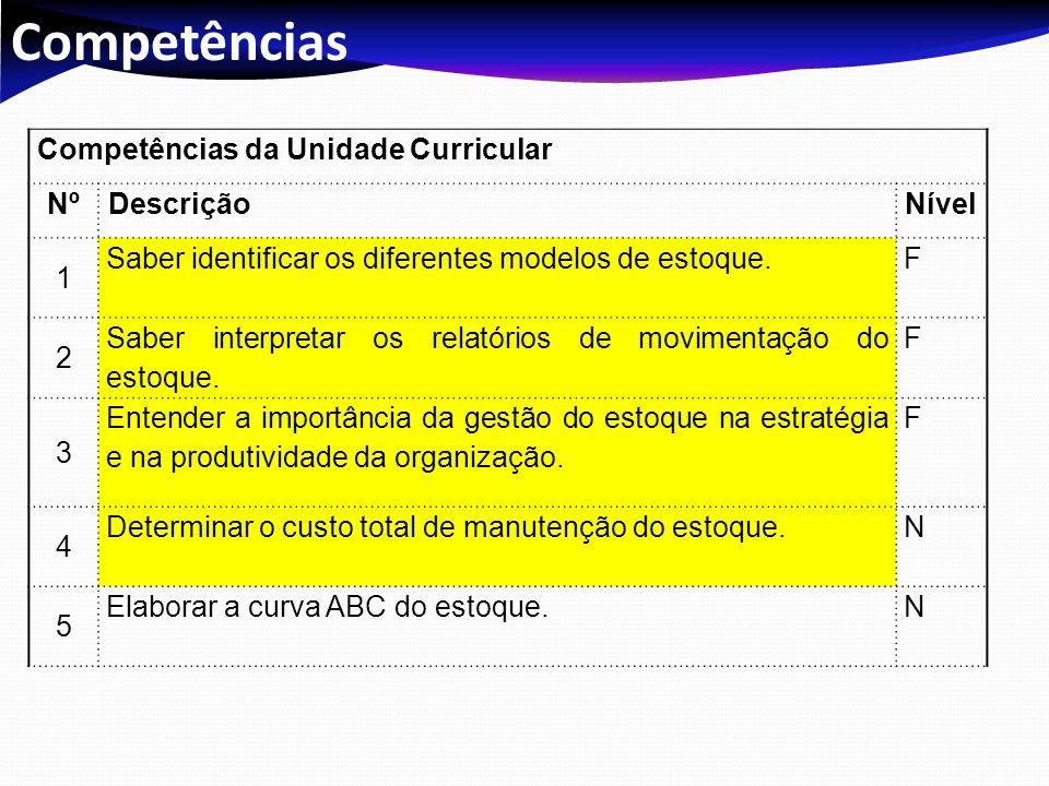 Competências Competências da Unidade Curricular NºDescriçãoNível 1 Saber identificar os diferentes modelos de estoque.F 2 Saber interpretar os relatór