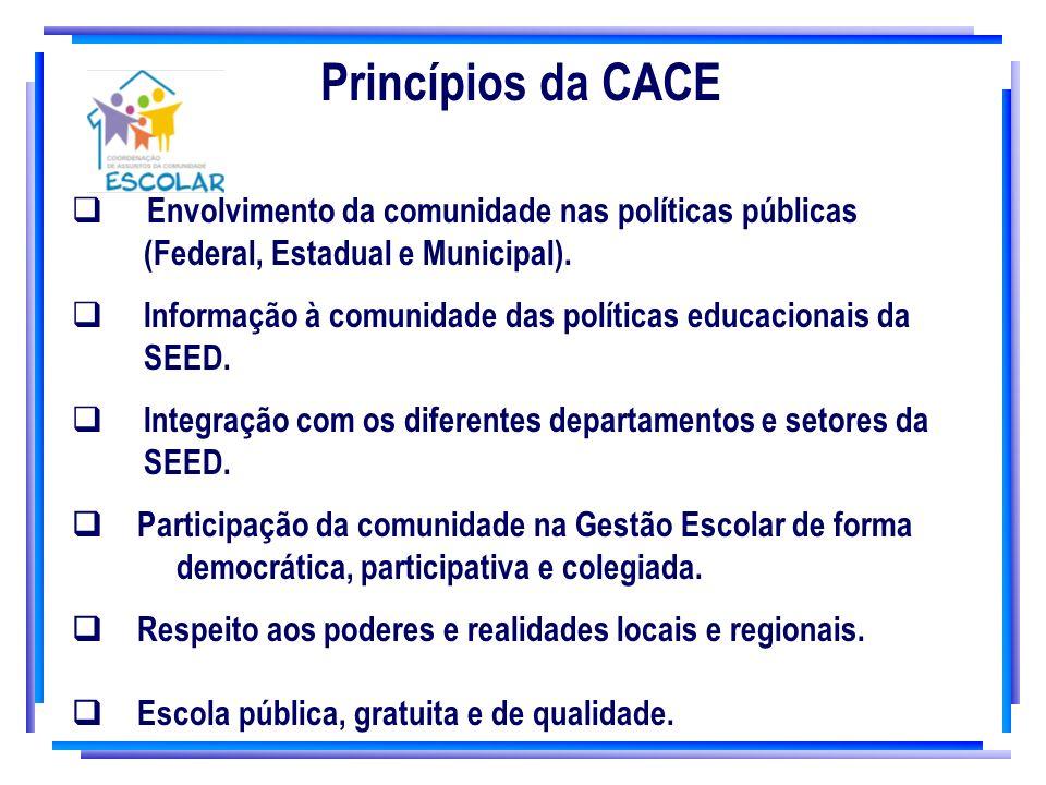 Princípios da CACE Envolvimento da comunidade nas políticas públicas (Federal, Estadual e Municipal). Informação à comunidade das políticas educaciona