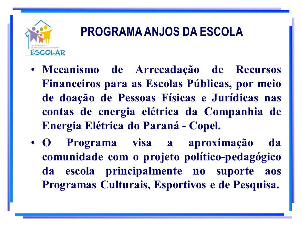 PROGRAMA ANJOS DA ESCOLA Mecanismo de Arrecadação de Recursos Financeiros para as Escolas Públicas, por meio de doação de Pessoas Físicas e Jurídicas