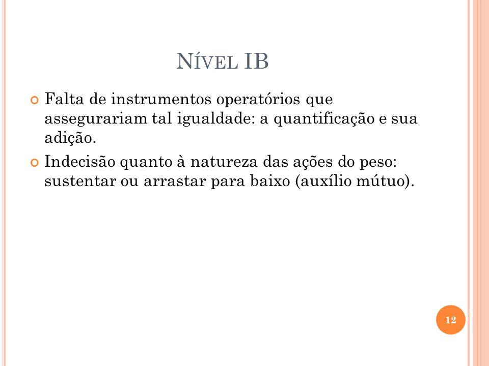 N ÍVEL IB Falta de instrumentos operatórios que assegurariam tal igualdade: a quantificação e sua adição. Indecisão quanto à natureza das ações do pes