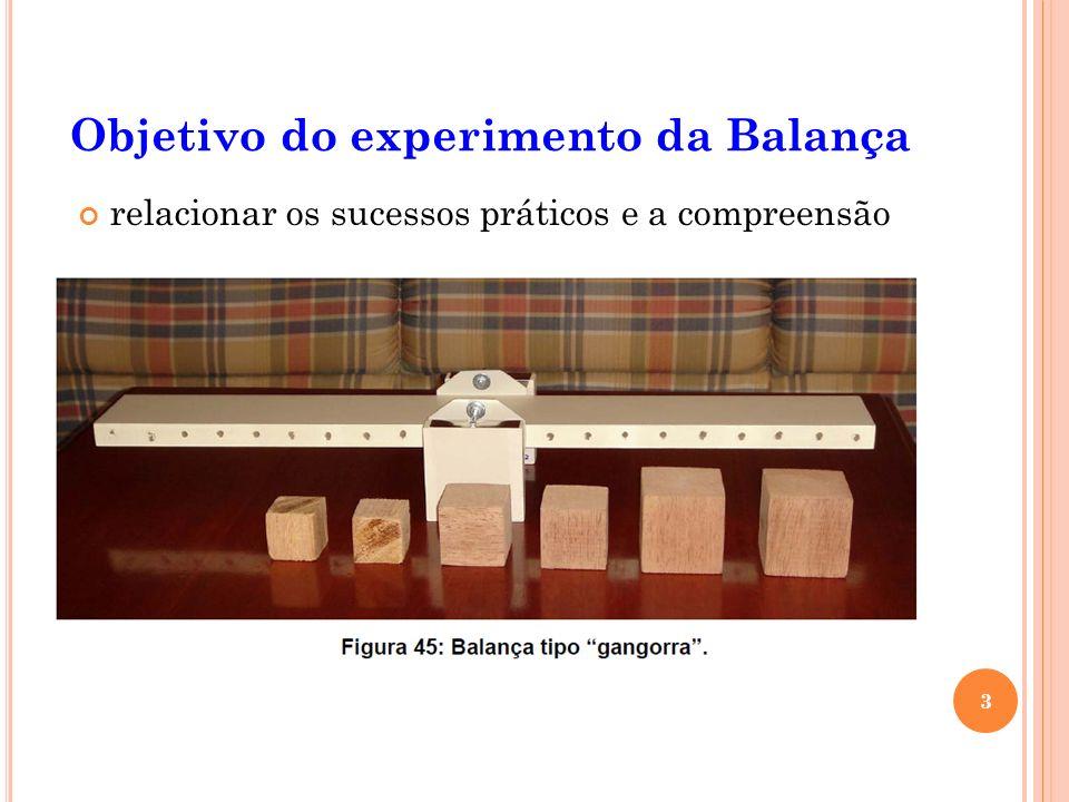 Objetivo do experimento da Balança relacionar os sucessos práticos e a compreensão 3