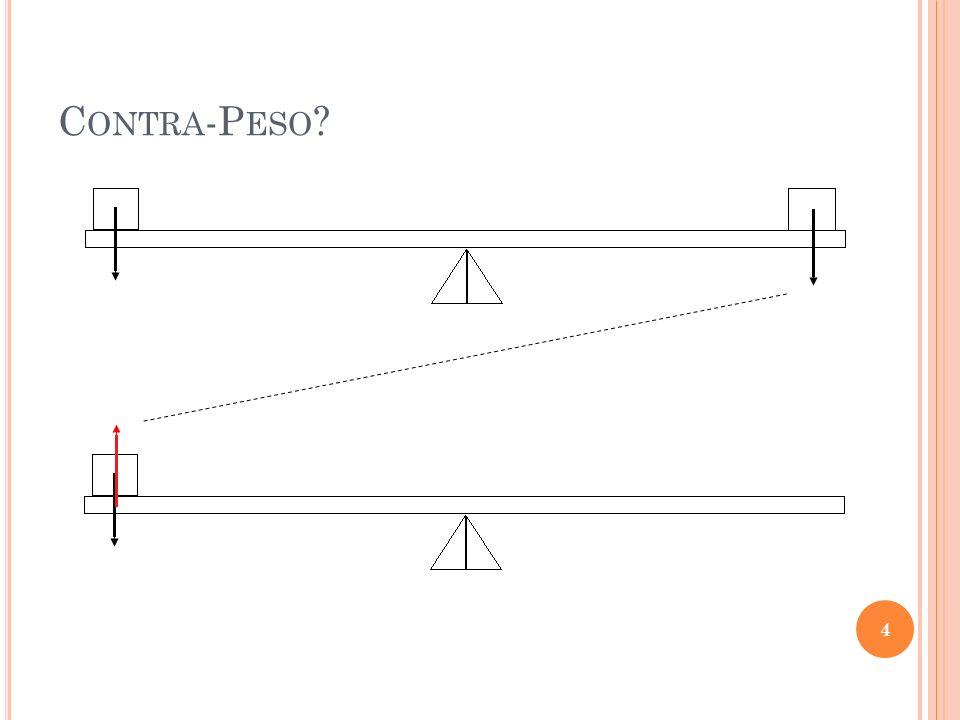 C ONTRA -P ESO ? 4