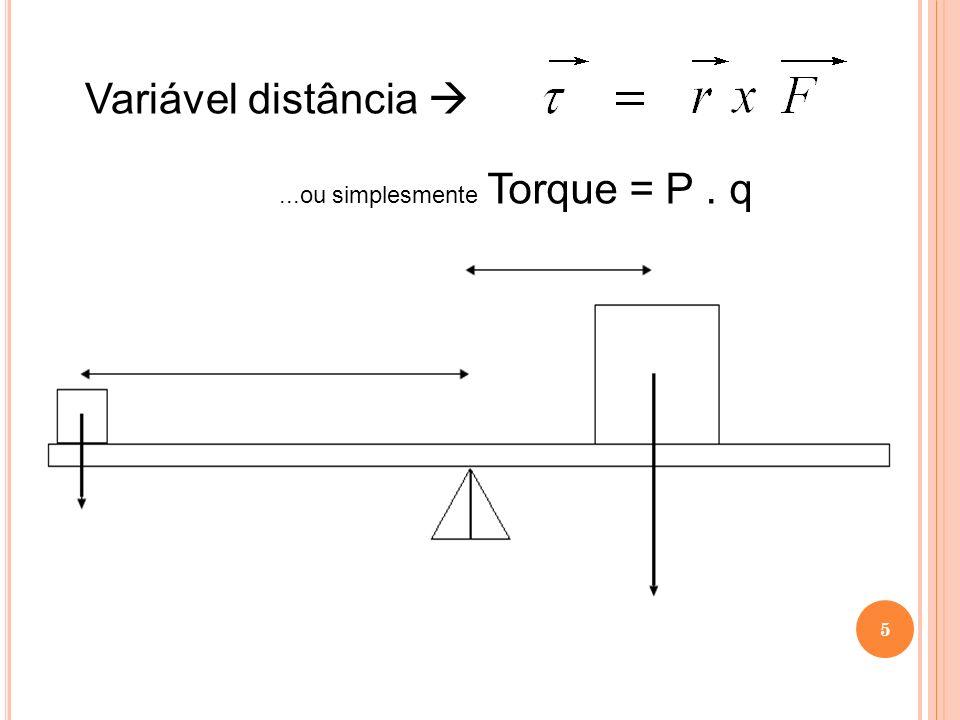 ...ou simplesmente Torque = P. q Variável distância 5
