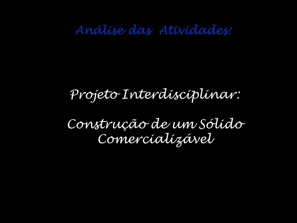 Análise das Atividades: Projeto Interdisciplinar: Construção de um Sólido Comercializável