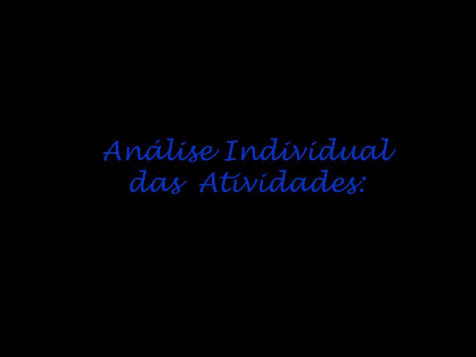Análise Individual das Atividades: