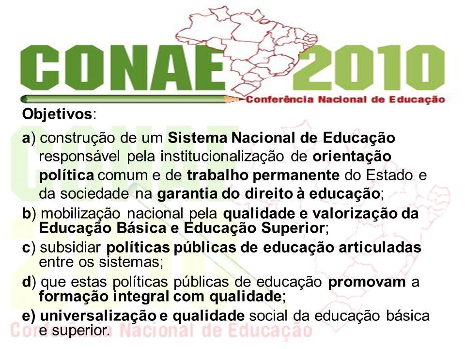 Objetivos: a) construção de um Sistema Nacional de Educação responsável pela institucionalização de orientação política comum e de trabalho permanente