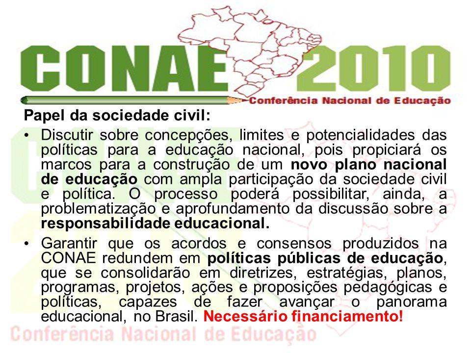 Papel da sociedade civil: Discutir sobre concepções, limites e potencialidades das políticas para a educação nacional, pois propiciará os marcos para