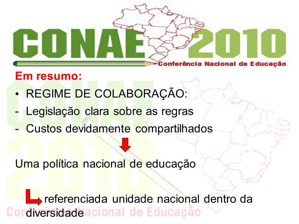 Em resumo: REGIME DE COLABORAÇÃO: -Legislação clara sobre as regras -Custos devidamente compartilhados Uma política nacional de educação referenciada