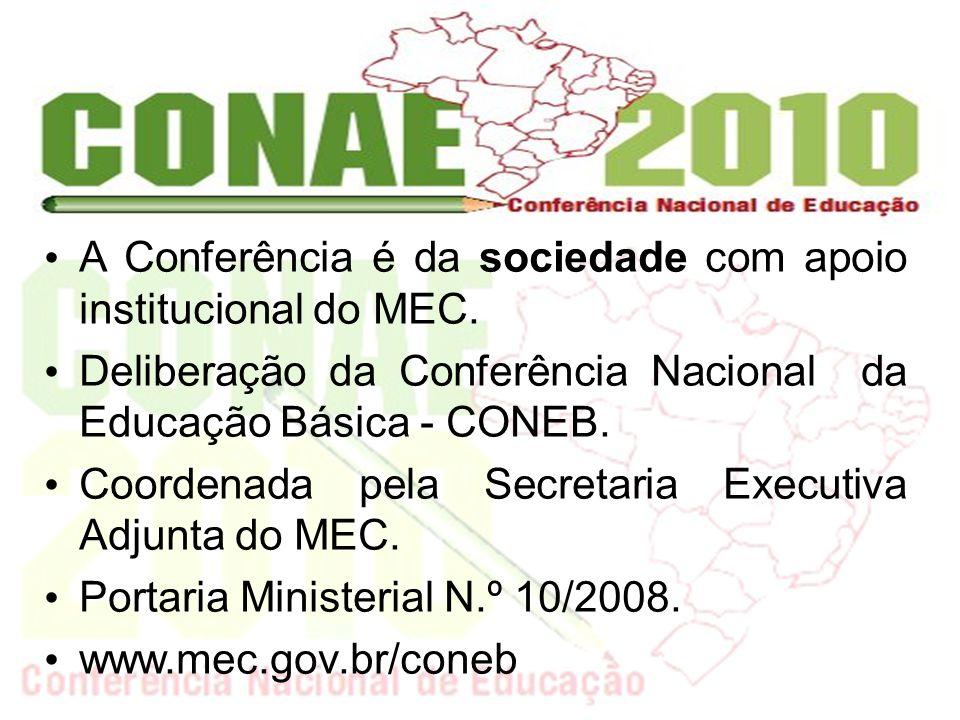 A Conferência é da sociedade com apoio institucional do MEC. Deliberação da Conferência Nacional da Educação Básica - CONEB. Coordenada pela Secretari
