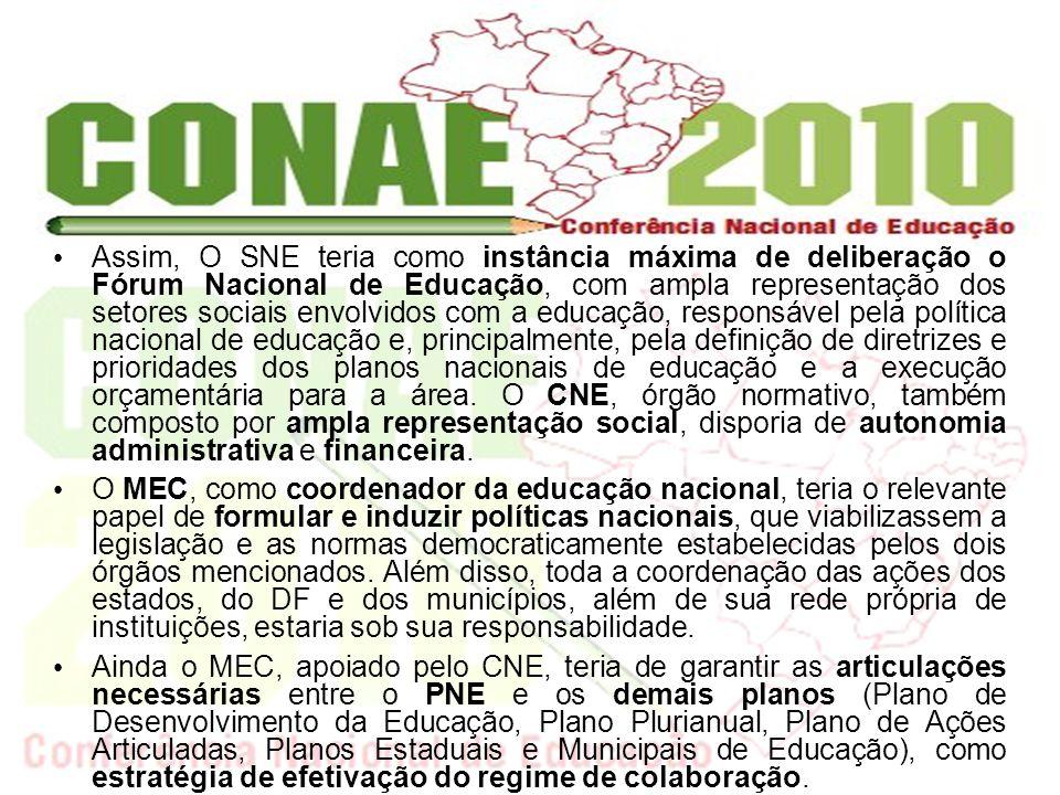 Assim, O SNE teria como instância máxima de deliberação o Fórum Nacional de Educação, com ampla representação dos setores sociais envolvidos com a edu