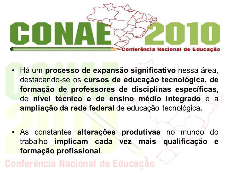 Há um processo de expansão significativo nessa área, destacando-se os cursos de educação tecnológica, de formação de professores de disciplinas especí