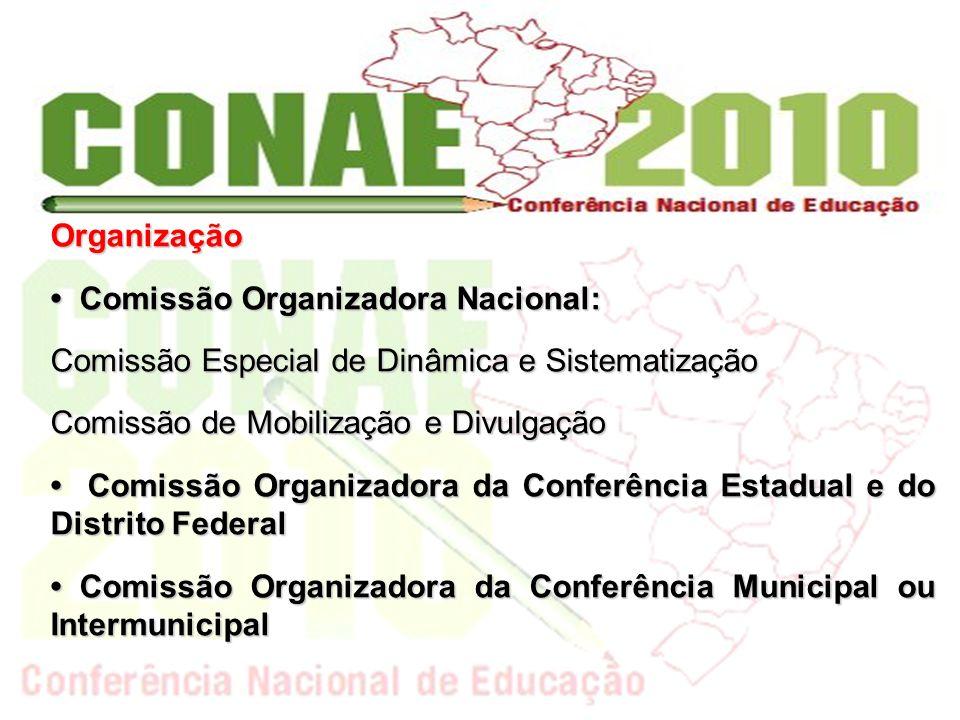 Organização Comissão Organizadora Nacional: Comissão Organizadora Nacional: Comissão Especial de Dinâmica e Sistematização Comissão de Mobilização e D