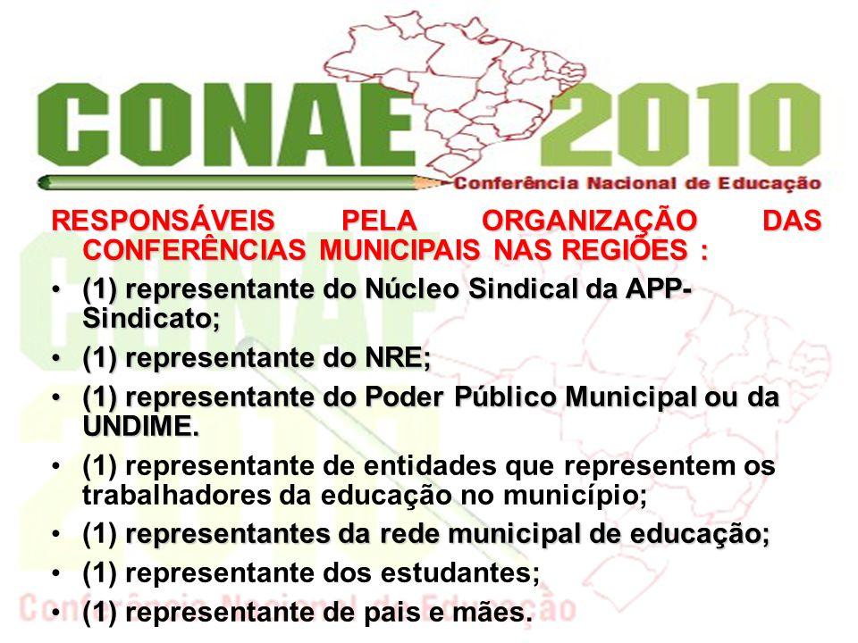RESPONSÁVEIS PELA ORGANIZAÇÃO DAS CONFERÊNCIAS MUNICIPAIS NAS REGIÕES : (1) representante do Núcleo Sindical da APP- Sindicato; (1) representante do N
