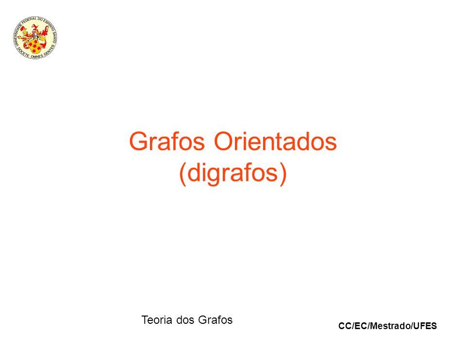 CC/EC/Mestrado/UFES Teoria dos Grafos Grafos Orientados (digrafos)