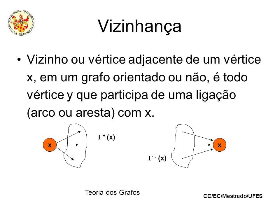 CC/EC/Mestrado/UFES Teoria dos Grafos Vizinhança Vizinho ou vértice adjacente de um vértice x, em um grafo orientado ou não, é todo vértice y que part