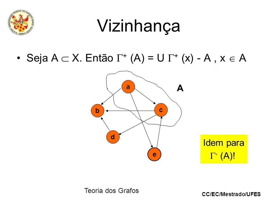 CC/EC/Mestrado/UFES Teoria dos Grafos Vizinhança Seja A X. Então + (A) = U + (x) - A, x A a e b c d A Idem para - (A)!