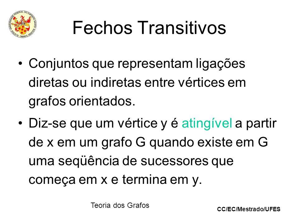 CC/EC/Mestrado/UFES Teoria dos Grafos Fechos Transitivos Conjuntos que representam ligações diretas ou indiretas entre vértices em grafos orientados.