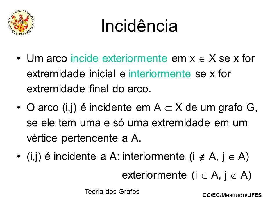 CC/EC/Mestrado/UFES Teoria dos Grafos Incidência Um arco incide exteriormente em x X se x for extremidade inicial e interiormente se x for extremidade
