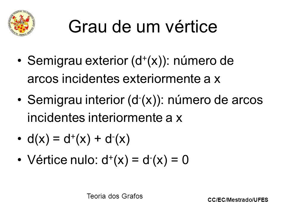 CC/EC/Mestrado/UFES Teoria dos Grafos Grau de um vértice Semigrau exterior (d + (x)): número de arcos incidentes exteriormente a x Semigrau interior (
