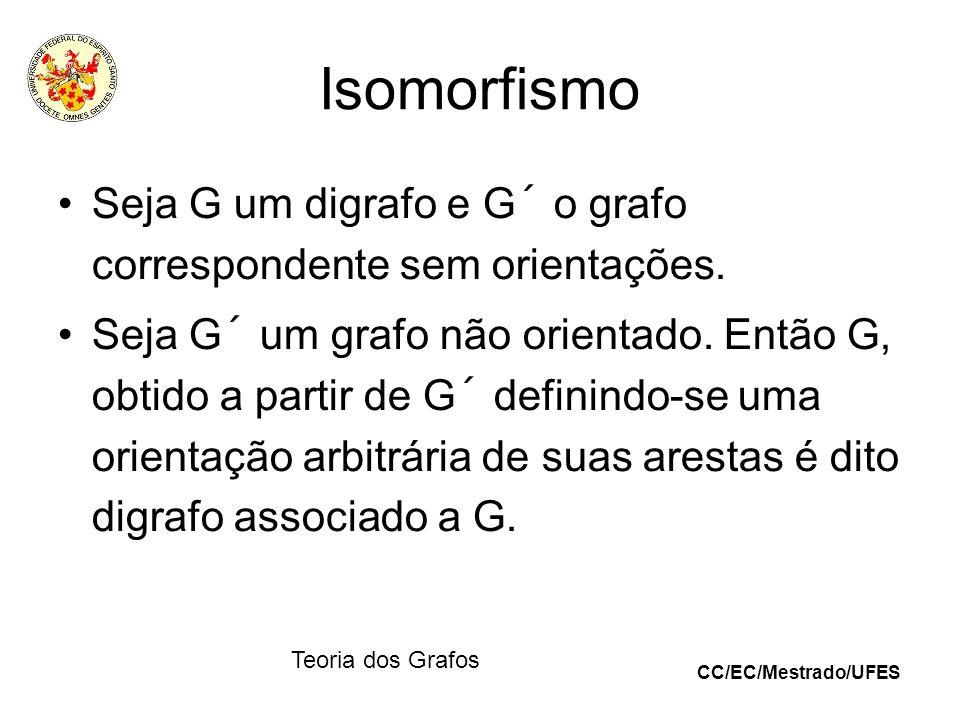 CC/EC/Mestrado/UFES Teoria dos Grafos Isomorfismo Seja G um digrafo e G´ o grafo correspondente sem orientações. Seja G´ um grafo não orientado. Então