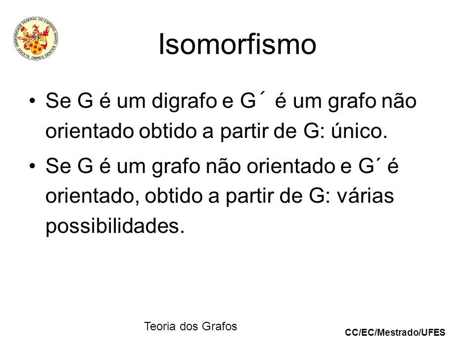 CC/EC/Mestrado/UFES Teoria dos Grafos Isomorfismo Se G é um digrafo e G´ é um grafo não orientado obtido a partir de G: único. Se G é um grafo não ori