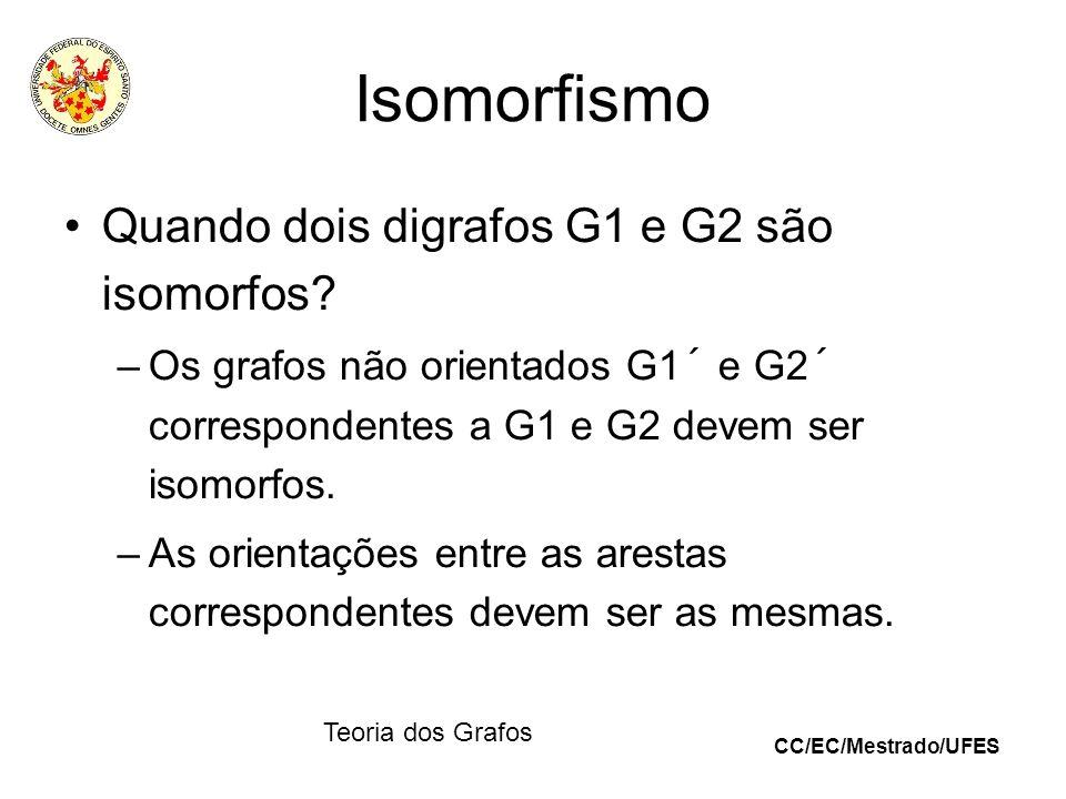 CC/EC/Mestrado/UFES Teoria dos Grafos Isomorfismo Quando dois digrafos G1 e G2 são isomorfos? –Os grafos não orientados G1´ e G2´ correspondentes a G1