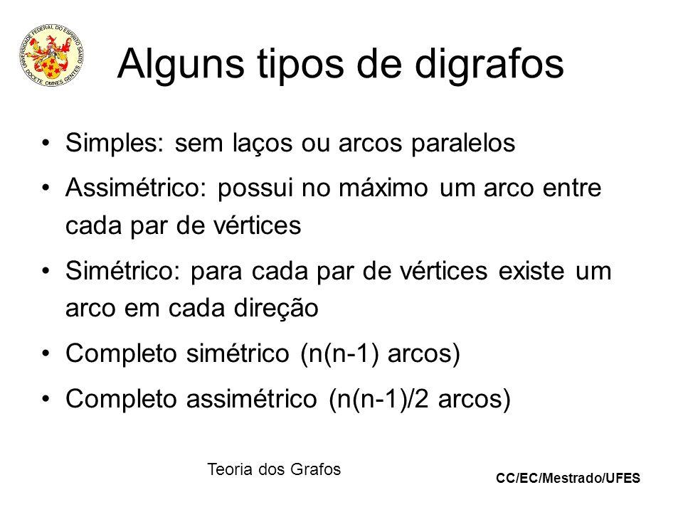 CC/EC/Mestrado/UFES Teoria dos Grafos Alguns tipos de digrafos Simples: sem laços ou arcos paralelos Assimétrico: possui no máximo um arco entre cada