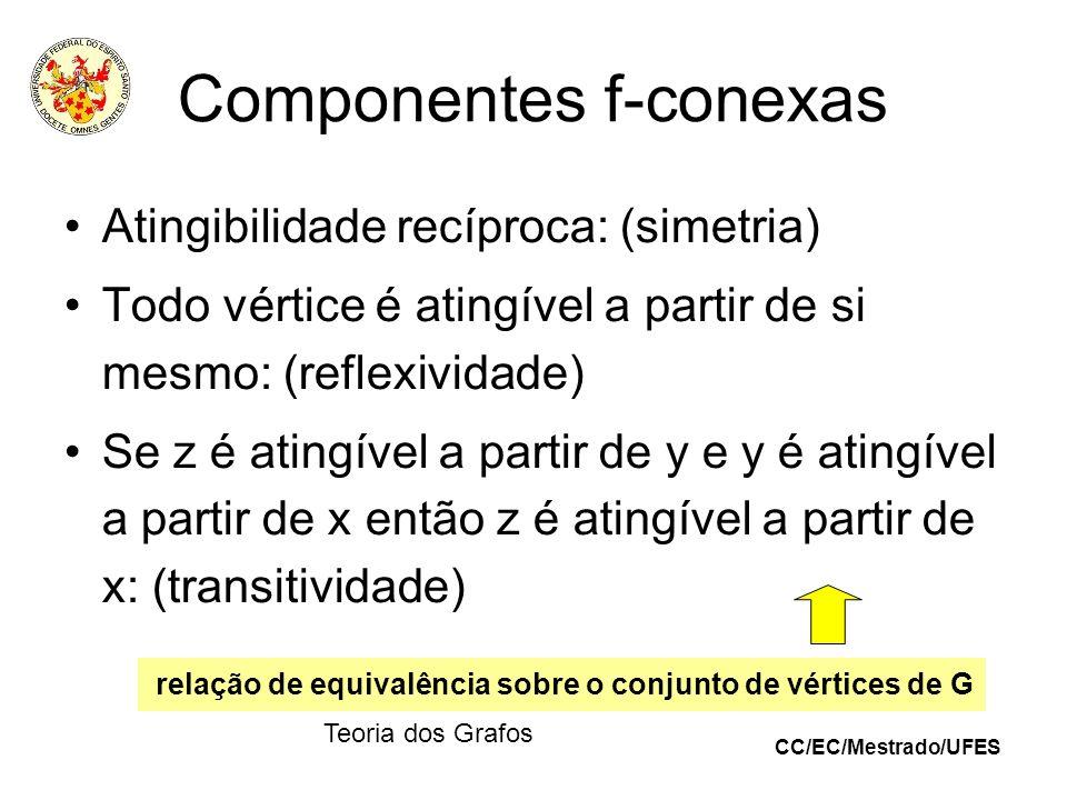 CC/EC/Mestrado/UFES Teoria dos Grafos Componentes f-conexas Atingibilidade recíproca: (simetria) Todo vértice é atingível a partir de si mesmo: (refle