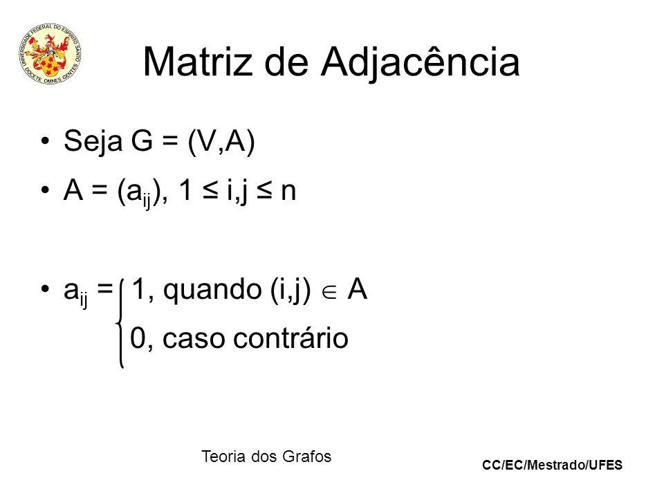 CC/EC/Mestrado/UFES Teoria dos Grafos Matriz de Adjacência Seja G = (V,A) A = (a ij ), 1 i,j n a ij = 1, quando (i,j) A 0, caso contrário