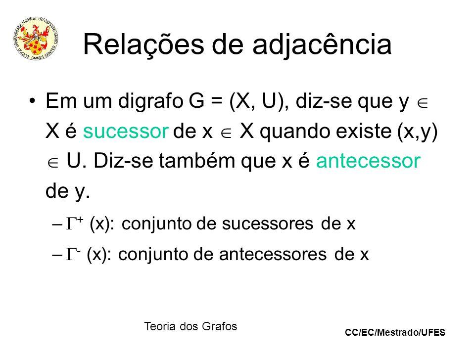 CC/EC/Mestrado/UFES Teoria dos Grafos Relações de adjacência Em um digrafo G = (X, U), diz-se que y X é sucessor de x X quando existe (x,y) U. Diz-se