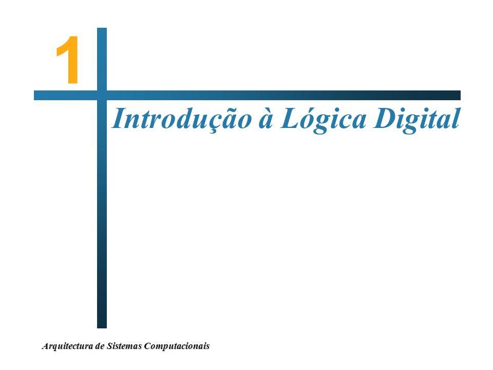 Arquitectura de Sistemas Computacionais Introdução à Lógica Digital 1