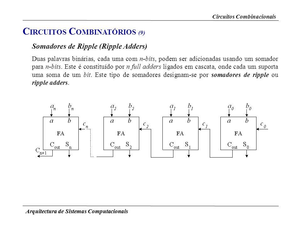 Arquitectura de Sistemas Computacionais Circuitos Combinacionais Somadores de Ripple (Ripple Adders) C IRCUITOS C OMBINATÓRIOS (9) Duas palavras binár