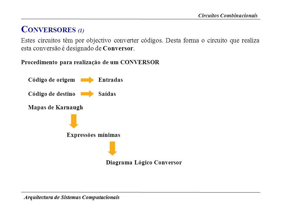 Arquitectura de Sistemas Computacionais C ONVERSORES (1) Estes circuitos têm por objectivo converter códigos. Desta forma o circuito que realiza esta